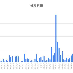 【FX】釣りざんまいへの投資日記〜トラリピの運用成績報告(2020年8月21日版)〜