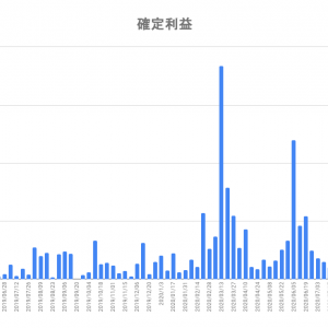【FX】釣りざんまいへの投資日記〜トラリピの運用成績報告(2020年10月16日版)〜確定利益は13,997円!