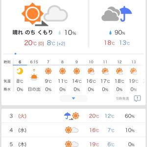 10月のまとめ。今日から岐阜に出張です。