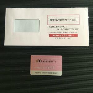 3099 三越伊勢丹HD