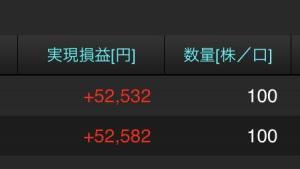 今日の株取引【3923:ラクス】