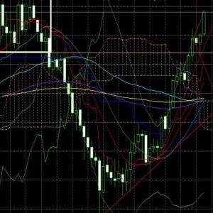 NY金~ダウの頭打ち感が出てきている中での金価格暴騰は何を意味しているのか?