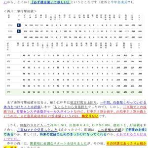 西川が熾烈な外野手レギュラー争いへ参戦!
