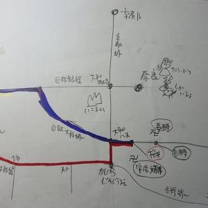京阪奈1dayパスおかわり~その1~車内ランチ