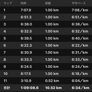 東京マラソンの案内と月曜夜ラン
