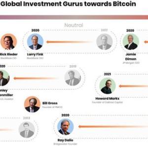 世界トップ投資家のビットコインへのスタンスの変化