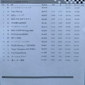 6/13 10:30 予選タイムトライアル、決勝グリッド