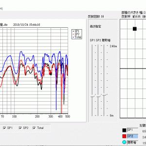 AMP+SP+Listening Room特性測定とSimulation検証(その2)