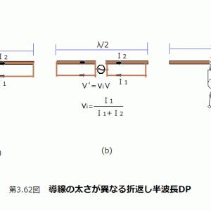 1.9MHzSLOPER給電基礎理論(その3)導線の太さが異なる場合