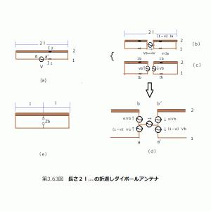 1.9MHzSLOPER給電理論(その4)長さ2l(エル)の折返しDPアンテナ