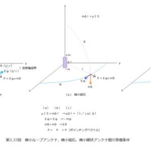 (補足)微小ループアンテナの理論(3)微小DPの電磁界を置きかえて適用