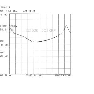 過去のHP記事再現(9)NSNスペシャルアンテナWeb記事(9)コモンモードフィルタ開発初期と改良後の性能比較