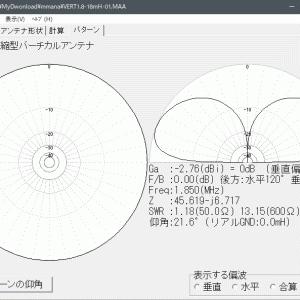 160mバンド拡張活用企画(60)垂直アンテナとアース環境(6)MMANAで見た1.9MHz淡水のアンテナ特性
