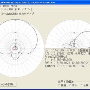 過去のHP記事再現(21)アンテナプロジェクト(4)アンテナ設計見直し(2)後半はHB9CV検討