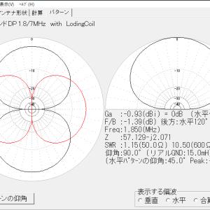 160mバンド拡張活用企画(81)水平DPアンテナ(18)水平偏波地面反射(7)淡水面と湿土のMMANA分析