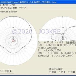 過去のHP記事再現(50)アンテナプロジェクト(32)オメガマッチング回路(2)MMANA Simulation(1)