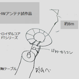 NanoVNA活用(30)整合回路(2)整合回路と4端子定数(2)