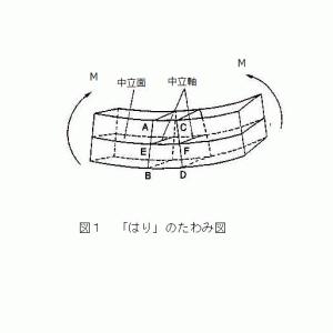 過去のHP記事再現(104)タワーの構造計算(26)断面計算と安全検証(2)主柱の断面計算(2)