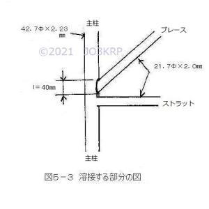過去のHP記事再現(114)タワーの構造計算(36)断面計算と安全検証(12)タワーユニットの溶接部(2)溶接長とのど厚算定と溶接耐力関連