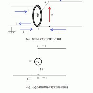 (バラン関係)伝送線路理論(3)平衡線路と不平衡線路の接続(1)