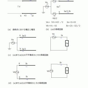 (バラン関係)伝送線路理論(4)平衡線路と不平衡線路の接続(2)