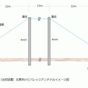 バランの基本と応用(9)ビバレッジアンテナ(6)製作時の留意点(アンテナ展開方式:sloop形状)