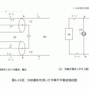 (バラン関係)伝送線路理論(10)平衡線路と不平衡線路の接続(8)分岐導体による平衡変換とCQ別冊アンテナハンドブック掲載図との関係