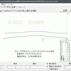 バランの基本と応用(10)ビバレッジアンテナ(7)slope形式のMMANA分析(2)