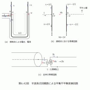 (バラン関係)伝送線路理論(11)平衡線路と不平衡線路の接続(9)λ/2迂回線路による平衡変換