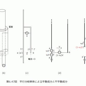 (バラン関係)伝送線路理論(16)平衡線路と不平衡線路の接続(14)平行分岐単体に関する補足