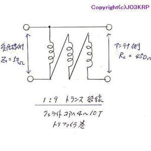 バランの基本と応用(16)製作当時の1:9バラン資料