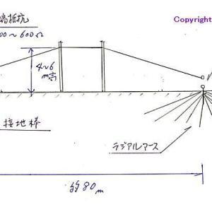 バランの基本と応用(17)ビバレッジアンテナ(15)オリジナル架設図