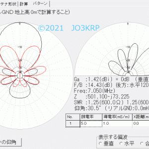 バランの基本と応用(20)ビバレッジアンテナ(18)過去データと同じ特性をMMANA再現