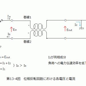 バランの基本と応用(26)伝送線路トランス理論(6)アイソレーション(2)