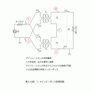 バランの基本と応用(28)伝送線路トランス理論(8)アイソレーション(4)完結