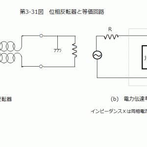 バランの基本と応用(32)伝送線路トランス理論(12)伝送線路トランスに使うコア(2)