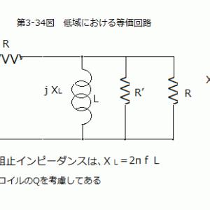 バランの基本と応用(36)伝送線路トランス理論(16)伝送線路トランスに使うコア(6)