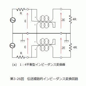 バランの基本と応用(76)伝送線路トランス(33)伝送線路トランスの組み合わせ(6)