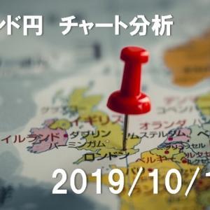 ポンド円 チャート分析【2019年10月18日】