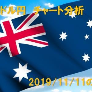 豪ドル円 チャート分析【2019年11月11日の週】