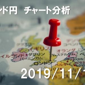 ポンド円 チャート分析【2019年11月18日】