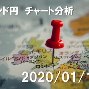 ポンド円 チャート分析【2020年1月13日】