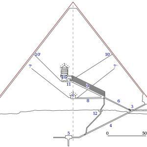 聖なる三角形△ピラミッドは人類への永遠のラブレター