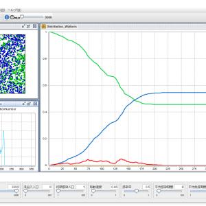 感染モデルシミュレーションソフト