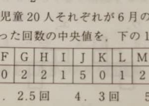中央値。2019年度奈良県教員採用試験小学全科2
