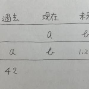 2019年地方上級5