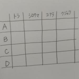 2020年度大阪府、豊能地区、大阪市、堺市教員採用試験5
