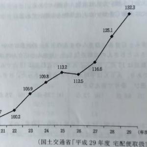 2020年度大阪府、豊能地区、大阪市、堺市教員採用試験6