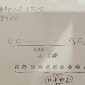 神戸市教員採用試験小学全科4