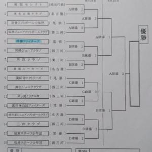 県大会トーナメント